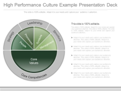 High Performance Culture Example Presentation Deck
