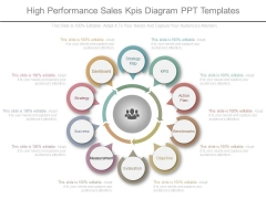 High Performance Sales Kpis Diagram Ppt Templates