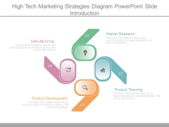 High Tech Marketing Strategies Diagram Powerpoint Slide Introduction