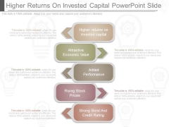 Higher Returns On Invested Capital Powerpoint Slide