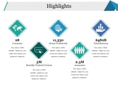 Highlights Ppt PowerPoint Presentation Icon