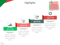 Highlights Ppt PowerPoint Presentation Inspiration Ideas