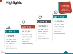 Highlights Ppt PowerPoint Presentation Model Master Slide