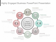 Highly Engaged Business Powerpoint Presentation