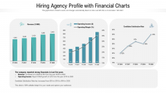 Hiring Agency Profile With Financial Charts Ppt Model Example PDF