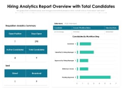 Hiring Analytics Report Overview With Total Candidates Ppt PowerPoint Presentation Icon Example PDF