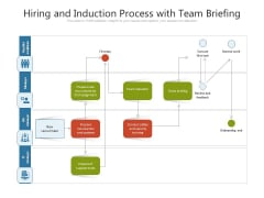 Hiring And Induction Process With Team Briefing Ppt PowerPoint Presentation Inspiration PDF