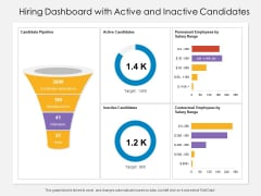 Hiring Dashboard With Active And Inactive Candidates Ppt PowerPoint Presentation Gallery Graphics Pictures PDF