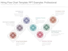 Hiring Flow Chart Template Ppt Examples Professional