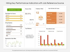 Hiring Key Performance Indicators With Job Reference Source Ppt PowerPoint Presentation Gallery Graphics Example PDF
