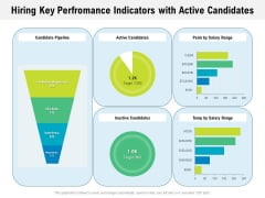 Hiring Key Perfromance Indicators With Active Candidates Ppt PowerPoint Presentation File Microsoft PDF