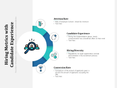 Hiring Metrics With Candidate Experience Ppt PowerPoint Presentation Slides Aids