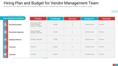 Hiring Plan And Budget For Vendor Management Team Background PDF