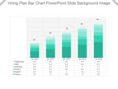 Hiring Plan Bar Chart Powerpoint Slide Background Image