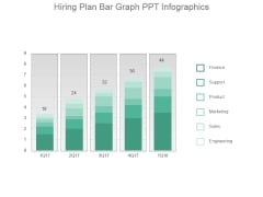Hiring Plan Bar Graph Ppt Infographics