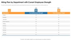 Hiring Plan By Department With Current Employee Strength Mockup PDF
