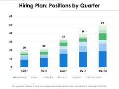 Hiring Plan Positions By Quarter Ppt PowerPoint Presentation Outline Show