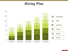 Hiring Plan Ppt PowerPoint Presentation Infographics Model