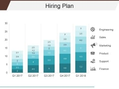 Hiring Plan Ppt PowerPoint Presentation Slide