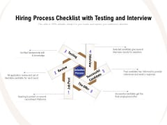 Hiring Process Checklist With Testing And Interview Ppt PowerPoint Presentation Gallery Model PDF