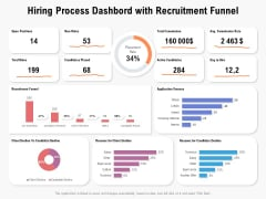 Hiring Process Dashbord With Recruitment Funnel Ppt PowerPoint Presentation Infographics Outfit PDF