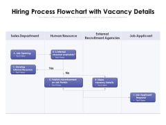 Hiring Process Flowchart With Vacancy Details Ppt PowerPoint Presentation File Samples PDF