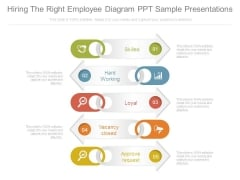 Hiring The Right Employee Diagram Ppt Sample Presentations