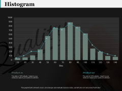 Histogram 7 QC Tools Ppt PowerPoint Presentation Gallery Layout
