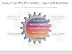 History Of Conflict Presentation Powerpoint Templates