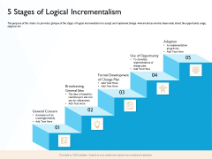 Hit And Trial Approach 5 Stages Of Logical Incrementalism Ppt Infographics Example File PDF