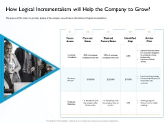 Hit And Trial Approach How Logical Incrementalism Will Help The Company To Grow Ppt Model Show PDF