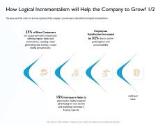 Hit And Trial Approach How Logical Incrementalism Will Help The Company To Grow Ppt Portfolio Topics PDF