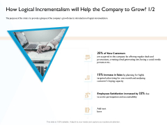 Hit And Trial Approach How Logical Incrementalism Will Help The Company To Grow Site Ppt Professional Display PDF