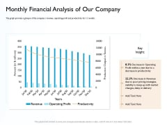 Hit And Trial Approach Monthly Financial Analysis Of Our Company Ppt Summary Inspiration PDF