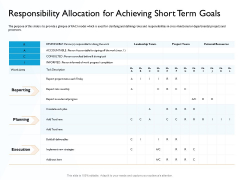 Hit And Trial Approach Responsibility Allocation For Achieving Short Term Goals Ppt Model Background Image PDF
