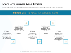 Hit And Trial Approach Short Term Business Goals Timeline Ppt File Grid PDF