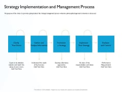 Hit And Trial Approach Strategy Implementation And Management Process Ppt Icon Picture PDF
