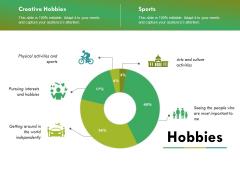 Hobbies Ppt PowerPoint Presentation Ideas Graphics Tutorials