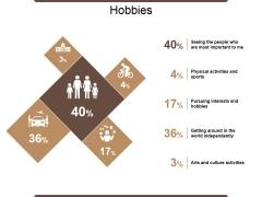 Hobbies Ppt PowerPoint Presentation Styles Designs