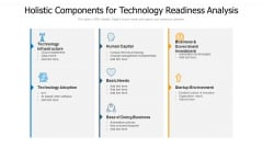 Holistic Components For Technology Readiness Analysis Ppt PowerPoint Presentation Styles Brochure PDF