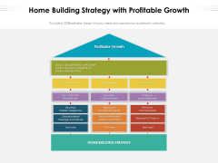 Home Building Strategy With Profitable Growth Ppt PowerPoint Presentation File Format PDF