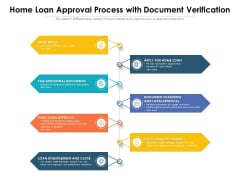 Home Loan Approval Process With Document Verification Ppt PowerPoint Presentation Icon Professional PDF