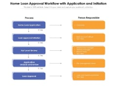 Home Loan Approval Workflow With Application And Initiation Ppt PowerPoint Presentation Inspiration Topics PDF