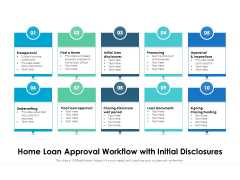 Home Loan Approval Workflow With Initial Disclosures Ppt PowerPoint Presentation Slides Outline PDF