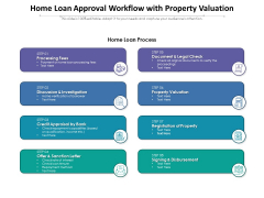 Home Loan Approval Workflow With Property Valuation Ppt PowerPoint Presentation Gallery Portfolio PDF
