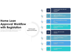 Home Loan Approval Workflow With Registation Ppt PowerPoint Presentation Model Example PDF