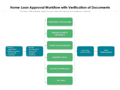 Home Loan Approval Workflow With Verification Of Documents Ppt PowerPoint Presentation Ideas Files PDF