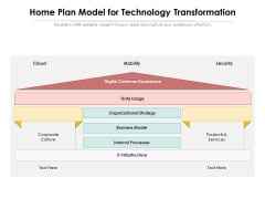 Home Plan Model For Technology Transformation Ppt PowerPoint Presentation Gallery Model PDF