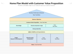 Home Plan Model With Customer Value Proposition Ppt PowerPoint Presentation File Example PDF
