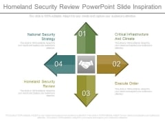Homeland Security Review Powerpoint Slide Inspiration